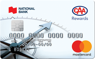 National Bank CAA Rewards® Mastercard®